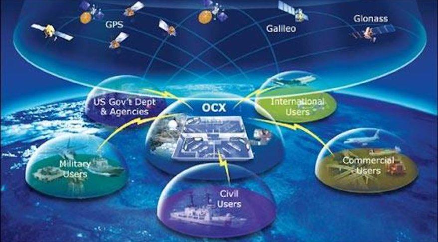 Il ruolo centrale dell'OCX nel sistema GPS di terza generazione. (US Air Force)  GPS controllo satelliti  GPS controllo satelliti