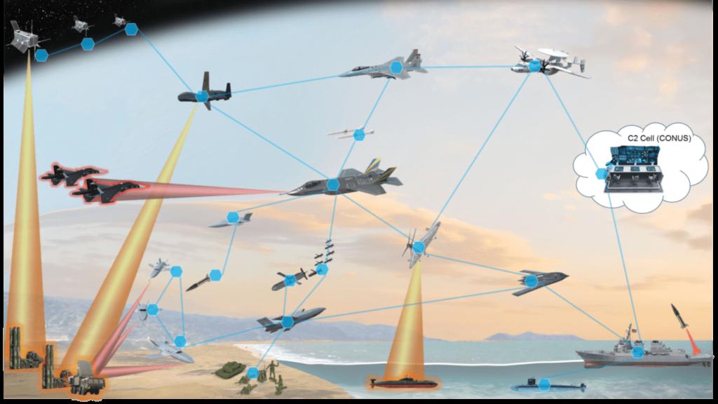"""Una rappresentazione del concetto di """"Mosaic Warfare"""" sviluppato dalla Defense Advanced Research Projects Agency del Pentagono. (DARPA)  ASTARTE spazio aereo futuro"""