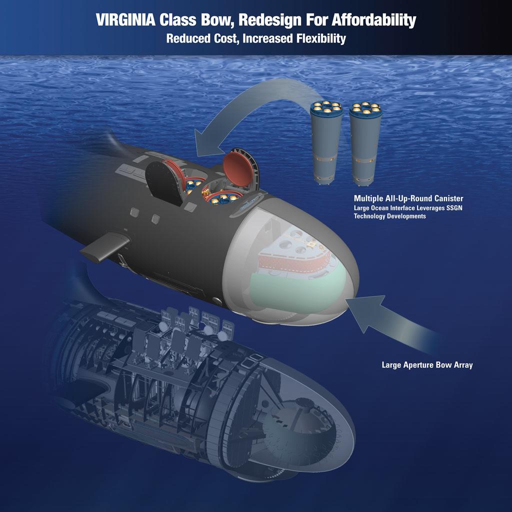 La prua dei Virginia Block III, ridisegnata per ospitare il sonar LAB (Large Aperture Bow) BBQ-10 e due tubi di lancio VPT (Virginia Payload Tubes) con 6 missili da crociera ciascuno. (US Navy)