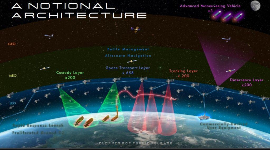 L'architettura teorica delle costellazioni che la SDA intende mettere in orbita nei primi anni di questo decennio. (US DoD)