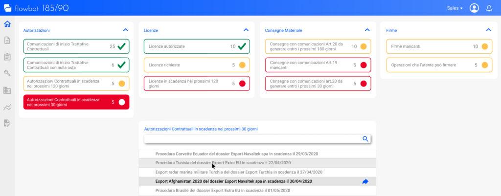 Un'immagine del dashboard del software Flowbot per la gestione delle partiche relative alla legge 185/90.
