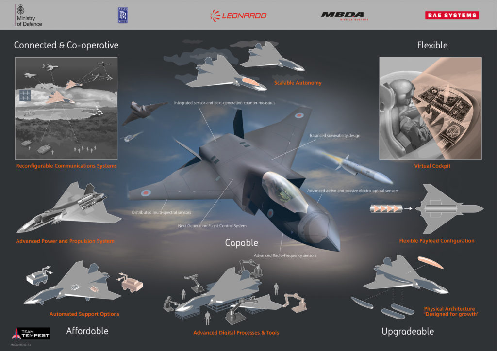 Concetto del Team Tempest Future Combat Air System. (Copyright BAE Systems)  Tempest  Tempest