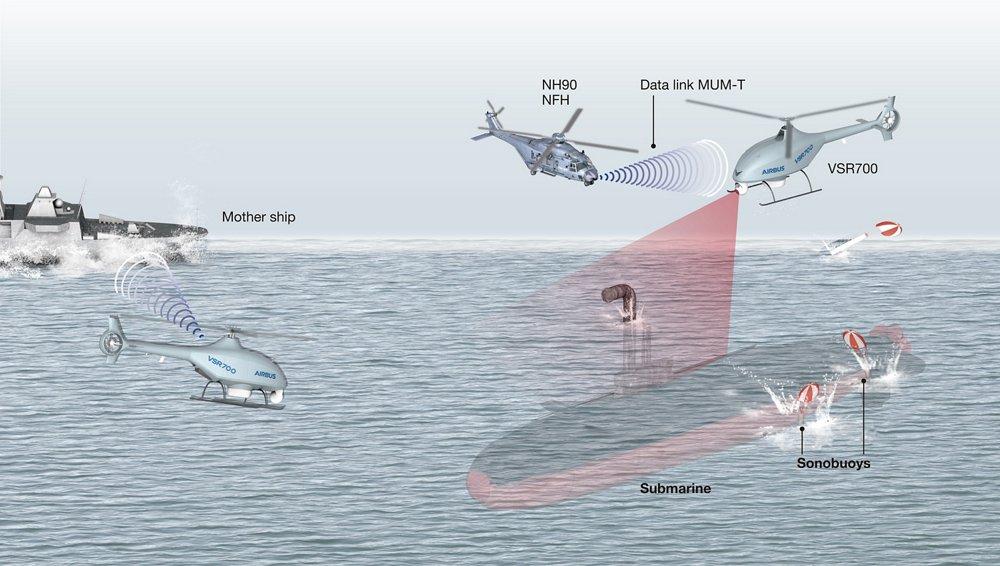 Rappresentazione grafica del VSR700 in missione ASW (Anti-Submarine Warfare). (Airbus)