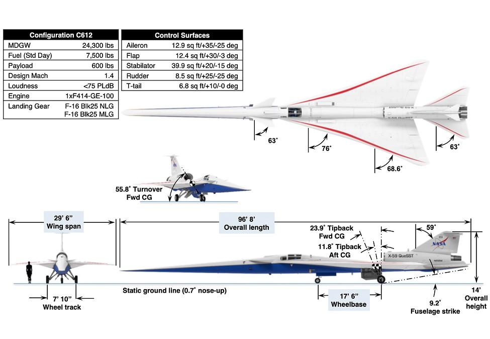 Un'illustrazione che riporta le caratteristiche tecniche dell'X-59 della NASA. (Immagine da NASA)  Exosonic aereo supersonico