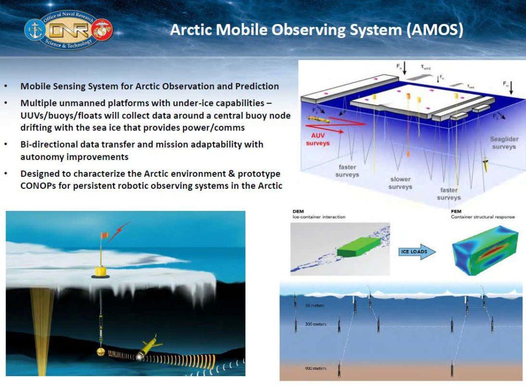 """Una """"concept art"""" dell'Arctic Mobile Observing System (AMOS), per lo sviluppo del quale il Pentagono ha assegnato un contratto alla Woods Hole Oceanographic Institution. (US Navy)"""