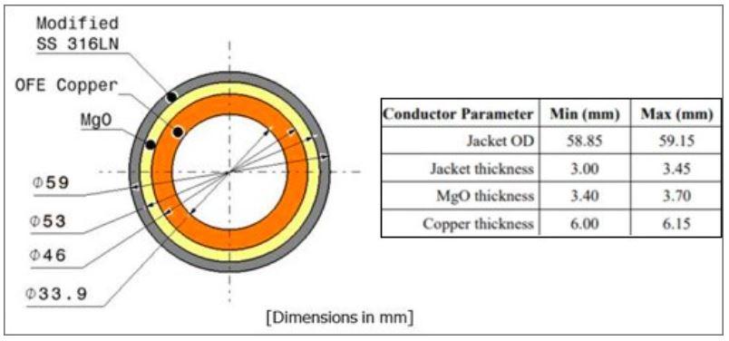 Una sezione del cavo realizzato con una tecnologia del tutto innovativa basata sull'utilizzo di un cavo di rame isolato (Copper) con uno strato compresso di ossido di magnesio (MgO), rivestito con un tubo di acciaio inox.(Immagine da ENEA)  ITER supercavi   ITER supercavi   ITER supercavi