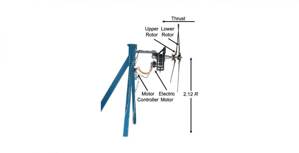 Il banco di prova utilizzato durante l'esperimento dell'Army Research Laboratory presentava l'albero del rotore orientato orizzontalmente per consentire l'effettuazione di misurazioni acustiche. (US Army)  US Army elicotteri   US Army elicotteri   US Army elicotteri