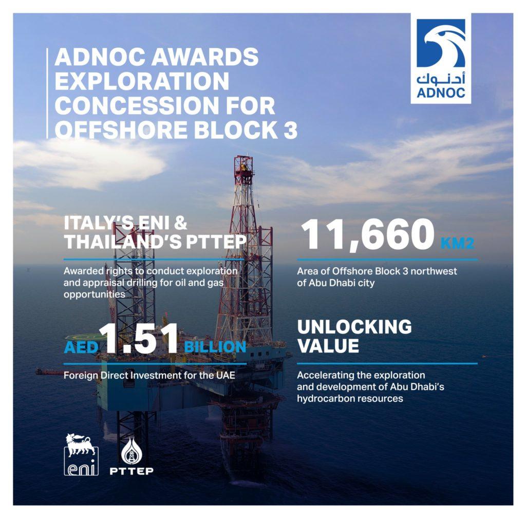 ENI e PTTEP investiranno fino a 1,51 miliardi di dirham (412 milioni di dollari) per esplorare e valutare le diverse opportunità nel Blocco 3 situato nell'offshore di Abu Dhabi. (Immagine da account Twitter di ADNOC)  ENI Emirati Arabi Uniti   ENI Emirati Arabi Uniti   ENI Emirati Arabi Uniti