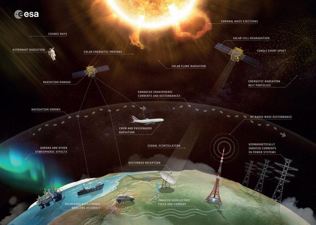 Immagine da ESA.