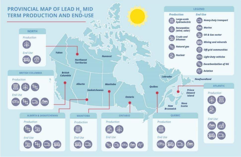 (Fonte: Hydrogen Strategy for Canada)