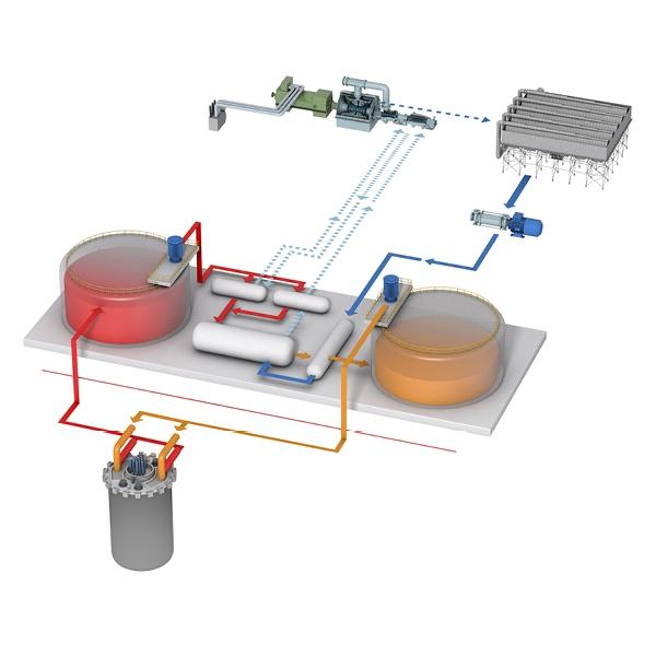 La tecnologia Natrium. (Fonte: TerraPower)