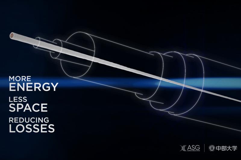 (Fonte: ASG Superconductors)